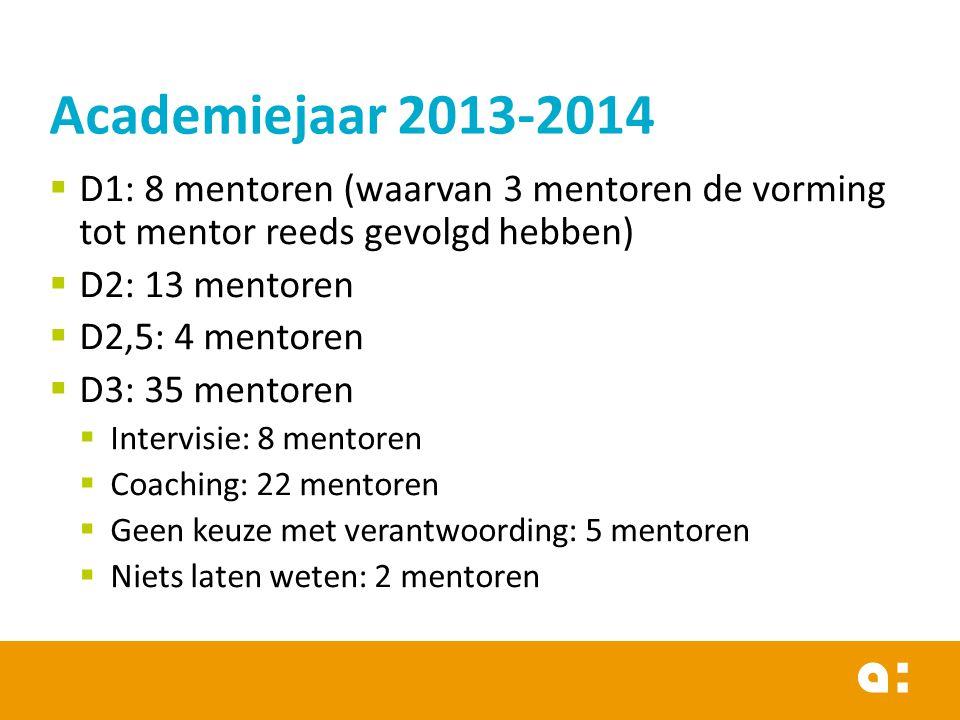  D1: 8 mentoren (waarvan 3 mentoren de vorming tot mentor reeds gevolgd hebben)  D2: 13 mentoren  D2,5: 4 mentoren  D3: 35 mentoren  Intervisie:
