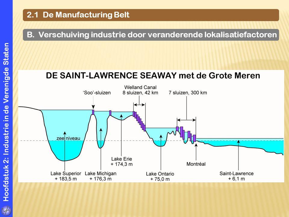 Hoofdstuk 2: Industrie in de Verenigde Staten 2.1 De Manufacturing Belt B. Verschuiving industrie door veranderende lokalisatiefactoren