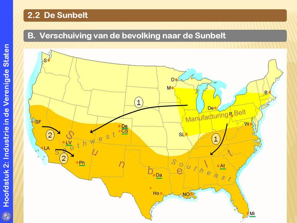 Hoofdstuk 2: Industrie in de Verenigde Staten 2.2 De Sunbelt B. Verschuiving van de bevolking naar de Sunbelt 1 1 2 2