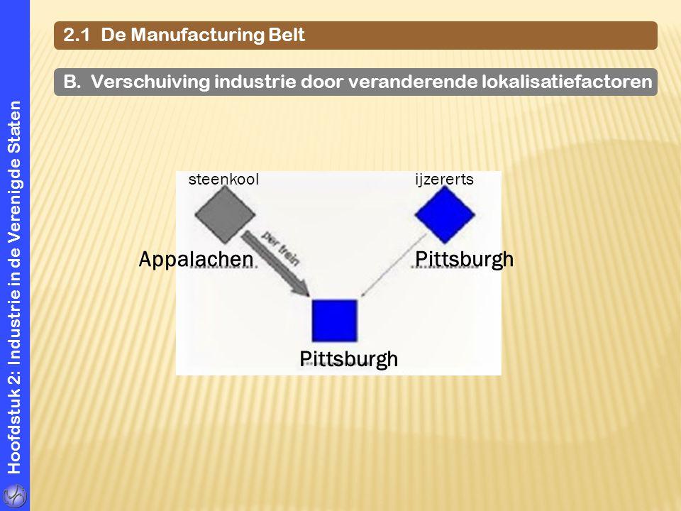 Hoofdstuk 2: Industrie in de Verenigde Staten 2.1 De Manufacturing Belt B. Verschuiving industrie door veranderende lokalisatiefactoren AppalachenPitt