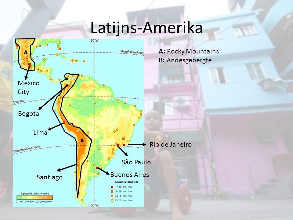 Latijns-Amerika Warmgem.kl.