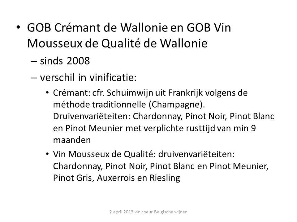 GOB Crémant de Wallonie en GOB Vin Mousseux de Qualité de Wallonie – sinds 2008 – verschil in vinificatie: Crémant: cfr.