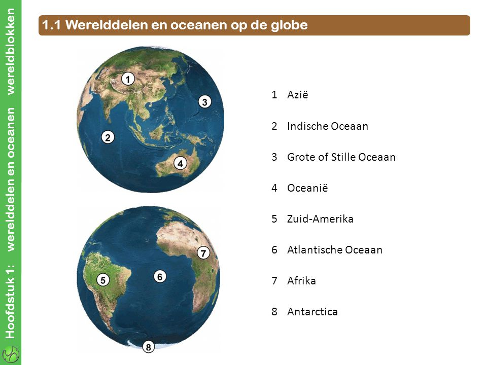 Hoofdstuk 1: werelddelen en oceanen wereldblokken 1.1 Werelddelen en oceanen op de globe 1Azië 2Indische Oceaan 3Grote of Stille Oceaan 4Oceanië 5Zuid-Amerika 6Atlantische Oceaan 7Afrika 8Antarctica