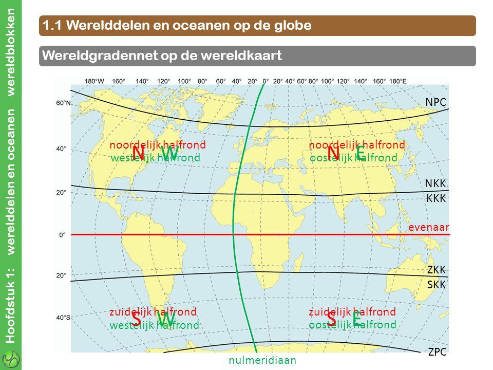Hoofdstuk 1: werelddelen en oceanen wereldblokken 1.1 Werelddelen en oceanen op de globe Wereldgradennet op de wereldkaart evenaar noordelijk halfrond zuidelijk halfrond NKK KKK ZKK SKK NPC ZPC nulmeridiaan westelijk halfrond oostelijk halfrond N WN E S ES W