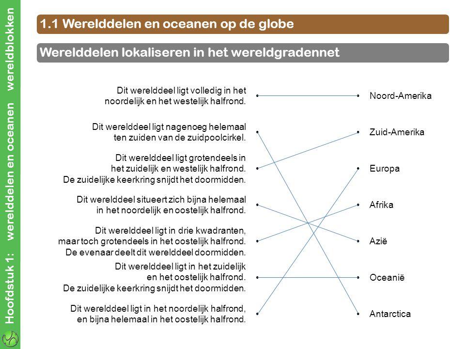 Hoofdstuk 1: werelddelen en oceanen wereldblokken 1.1 Werelddelen en oceanen op de globe Werelddelen lokaliseren in het wereldgradennet Dit werelddeel ligt volledig in het noordelijk en het westelijk halfrond.