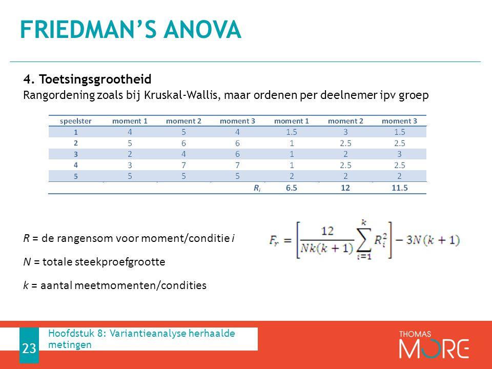 4. Toetsingsgrootheid Rangordening zoals bij Kruskal-Wallis, maar ordenen per deelnemer ipv groep R = de rangensom voor moment/conditie i N = totale s