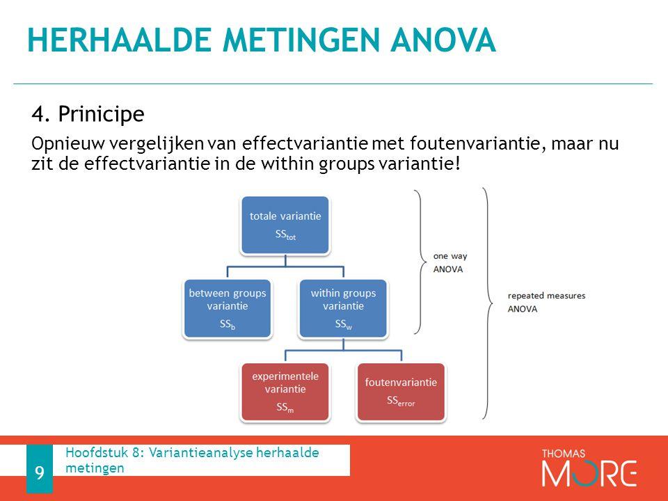 4. Prinicipe Opnieuw vergelijken van effectvariantie met foutenvariantie, maar nu zit de effectvariantie in de within groups variantie! HERHAALDE METI