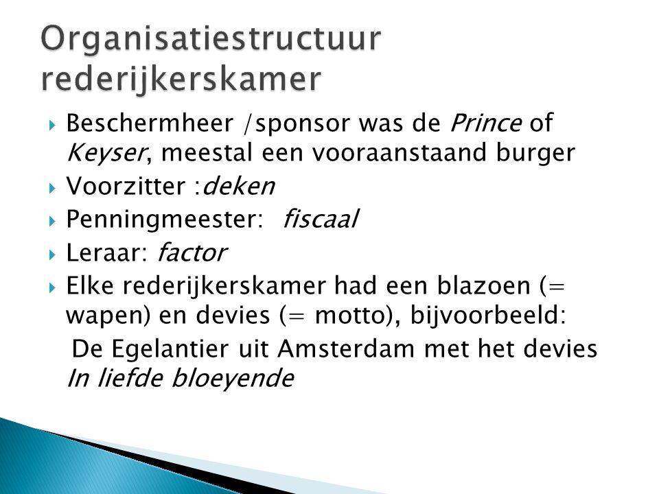  Beschermheer /sponsor was de Prince of Keyser, meestal een vooraanstaand burger  Voorzitter :deken  Penningmeester: fiscaal  Leraar: factor  Elk