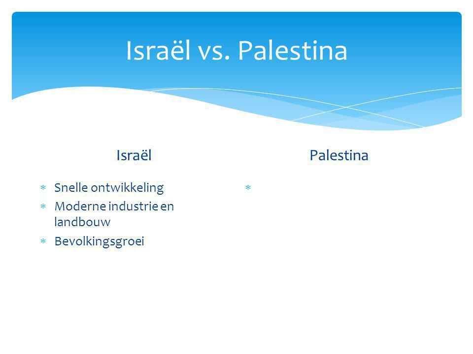 Israël vs. Palestina Israël  Snelle ontwikkeling  Moderne industrie en landbouw  Bevolkingsgroei Palestina