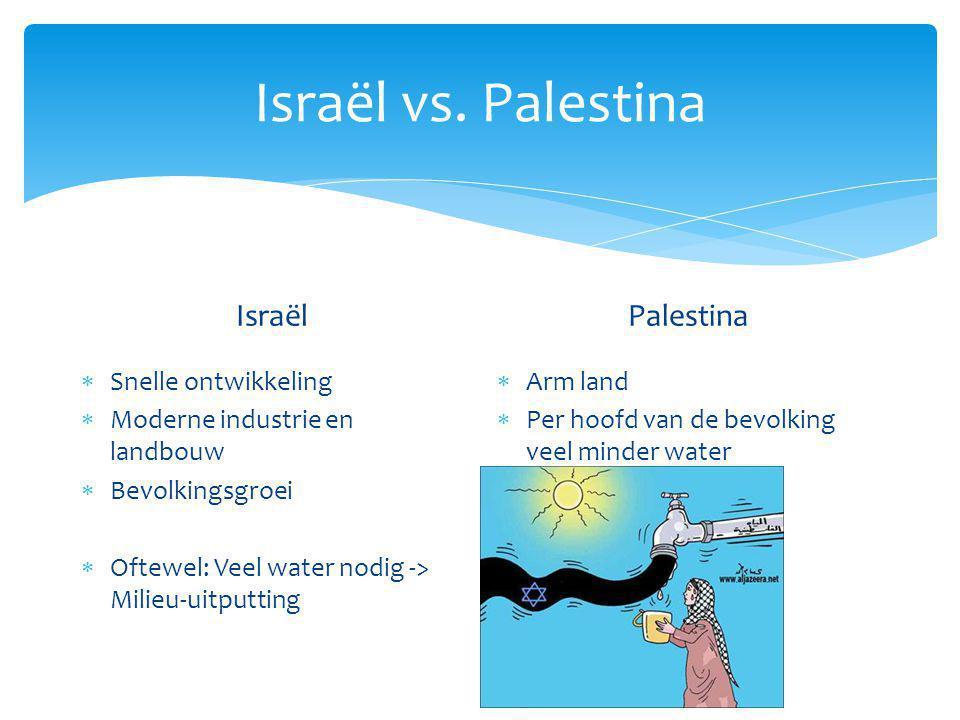 Israël vs. Palestina Israël  Snelle ontwikkeling  Moderne industrie en landbouw  Bevolkingsgroei  Oftewel: Veel water nodig -> Milieu-uitputting P