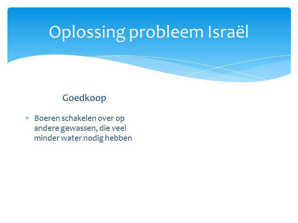 Oplossing probleem Israël Goedkoop  Boeren schakelen over op andere gewassen, die veel minder water nodig hebben
