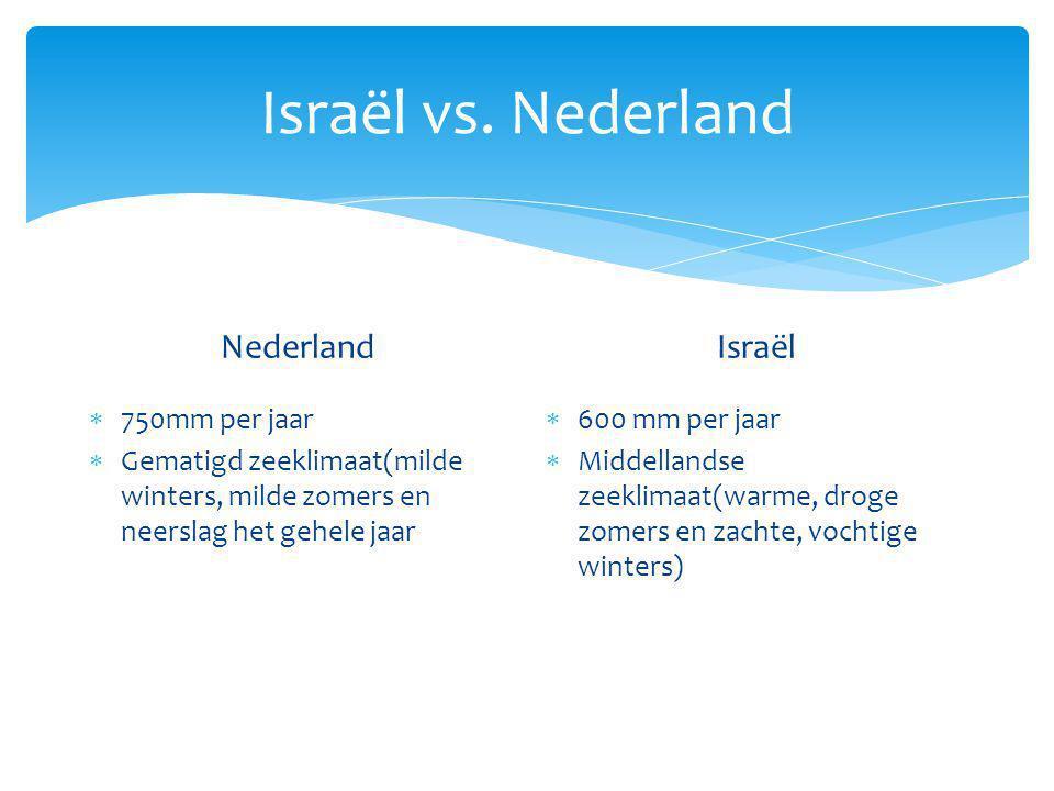 Israël vs. Nederland Nederland  750mm per jaar  Gematigd zeeklimaat(milde winters, milde zomers en neerslag het gehele jaar Israël  600 mm per jaar