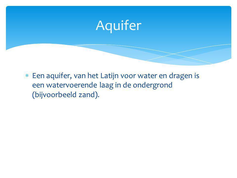  Een aquifer, van het Latijn voor water en dragen is een watervoerende laag in de ondergrond (bijvoorbeeld zand). Aquifer