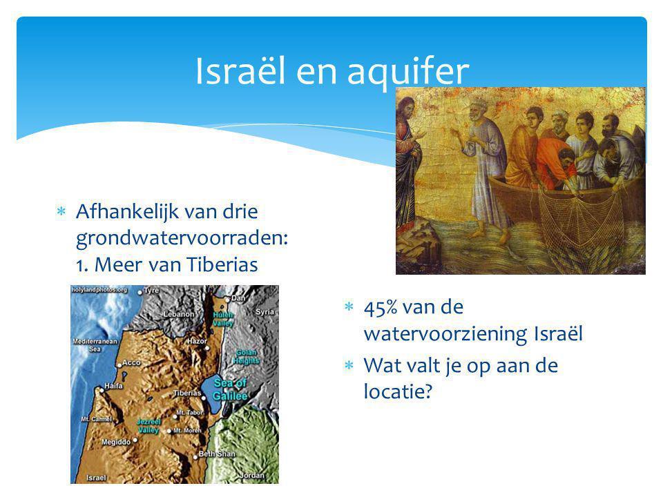Israël en aquifer  Afhankelijk van drie grondwatervoorraden: 1. Meer van Tiberias  45% van de watervoorziening Israël  Wat valt je op aan de locati