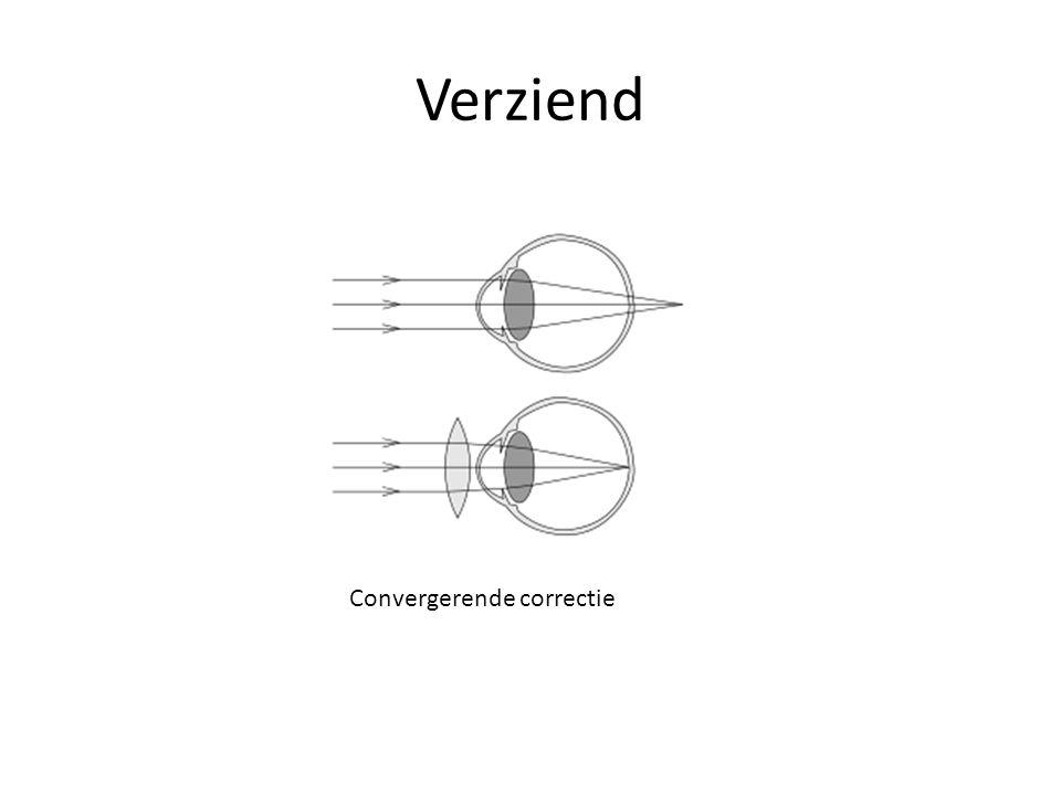 Verziend Convergerende correctie