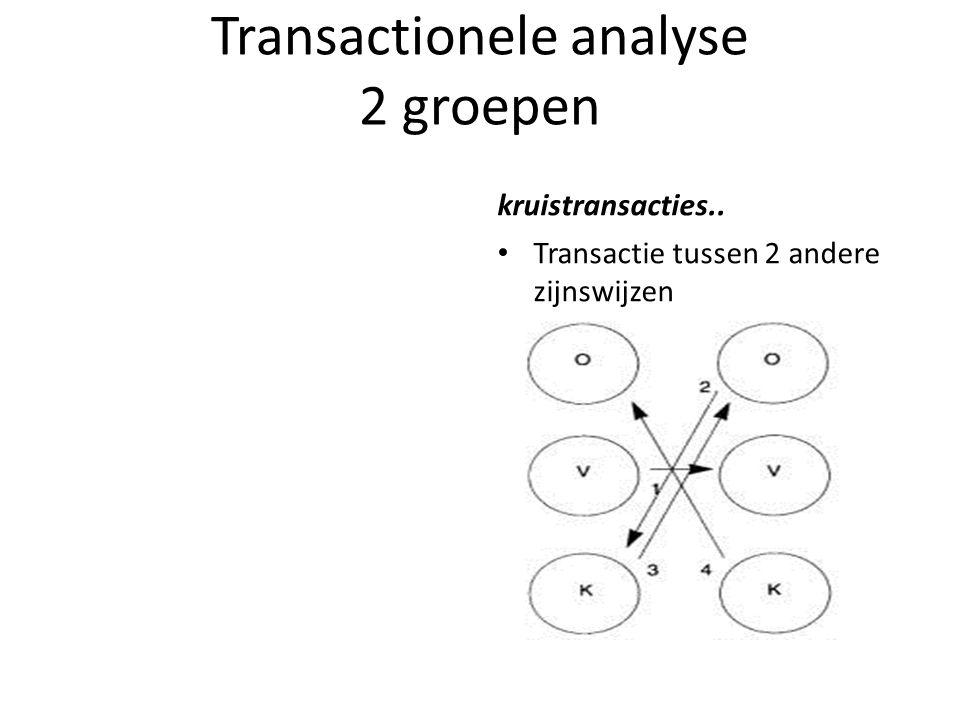 Transactionele analyse 2 groepen kruistransacties.. Transactie tussen 2 andere zijnswijzen