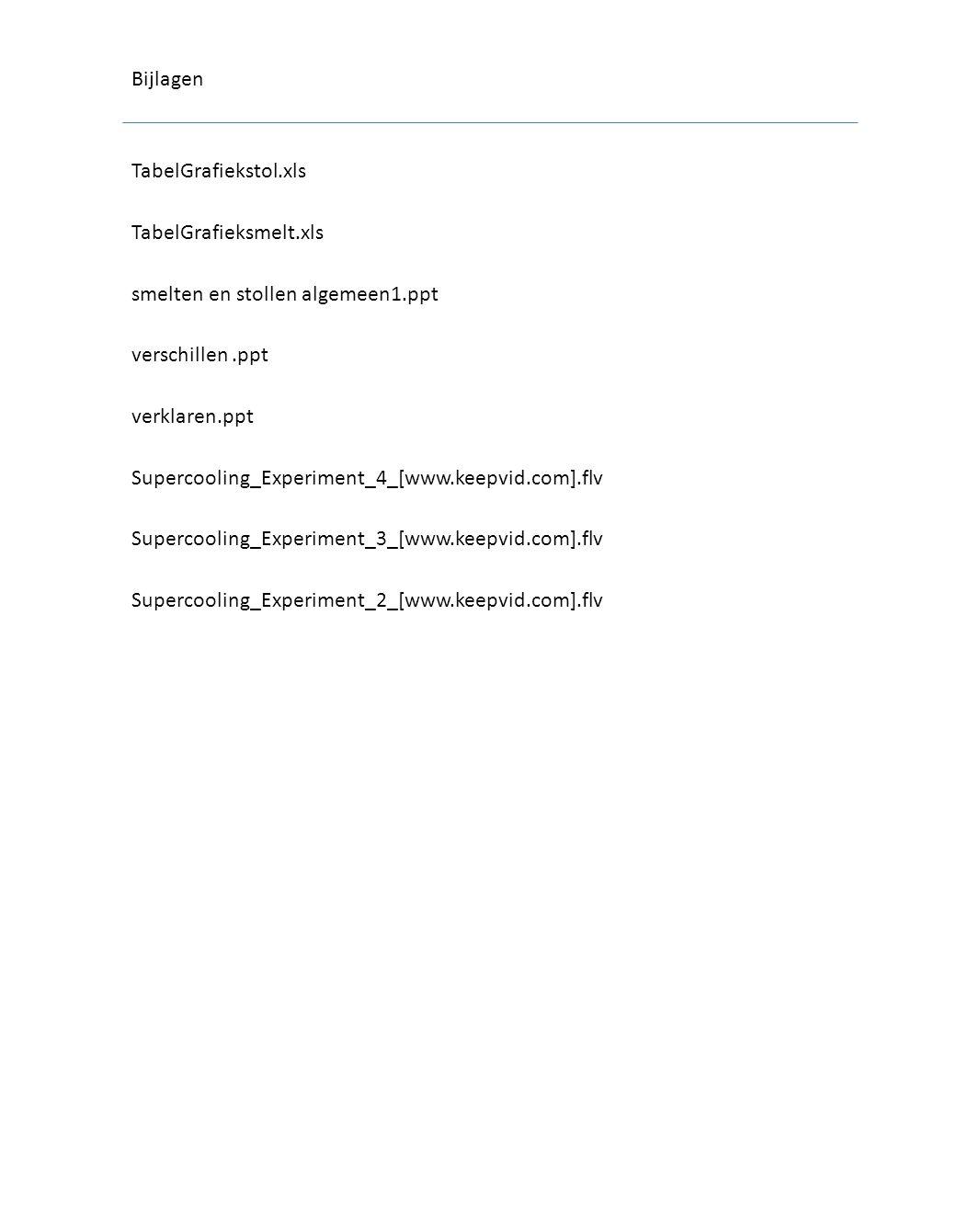 Bijlagen TabelGrafiekstol.xls TabelGrafieksmelt.xls smelten en stollen algemeen1.ppt verschillen.ppt verklaren.ppt Supercooling_Experiment_4_[www.keep