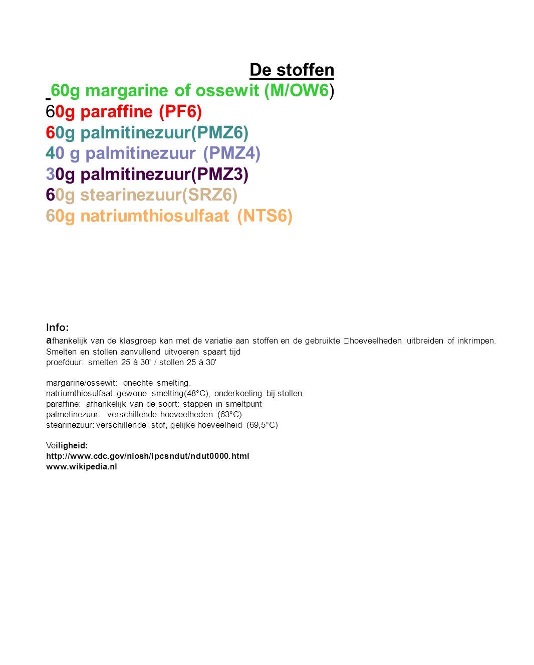 De stoffen 60g margarine of ossewit (M/OW6) 60g paraffine (PF6) 60g palmitinezuur(PMZ6) 40 g palmitinezuur (PMZ4) 30g palmitinezuur(PMZ3) 60g stearine