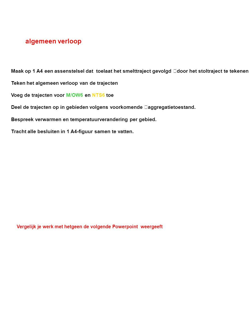 algemeen verloop Maak op 1 A4 een assenstelsel dat toelaat het smelttraject gevolgd door het stoltraject te tekenen Teken het algemeen verloop van de