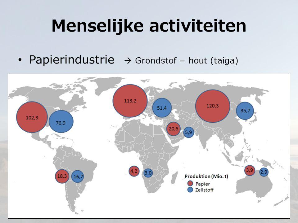 Papierindustrie  Grondstof = hout (taiga) Menselijke activiteiten
