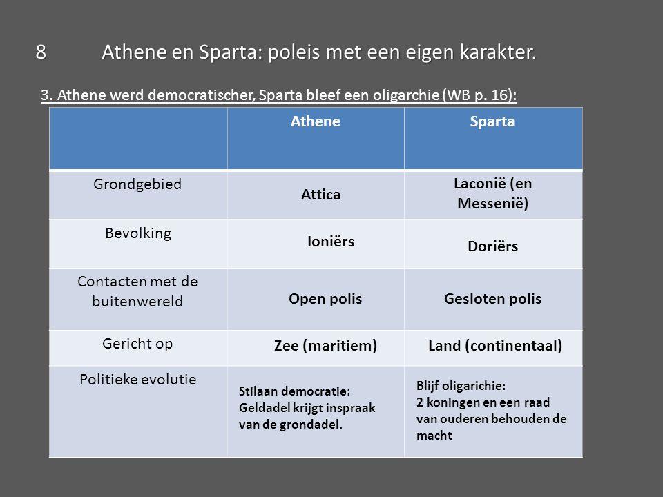 8Athene en Sparta: poleis met een eigen karakter.3.