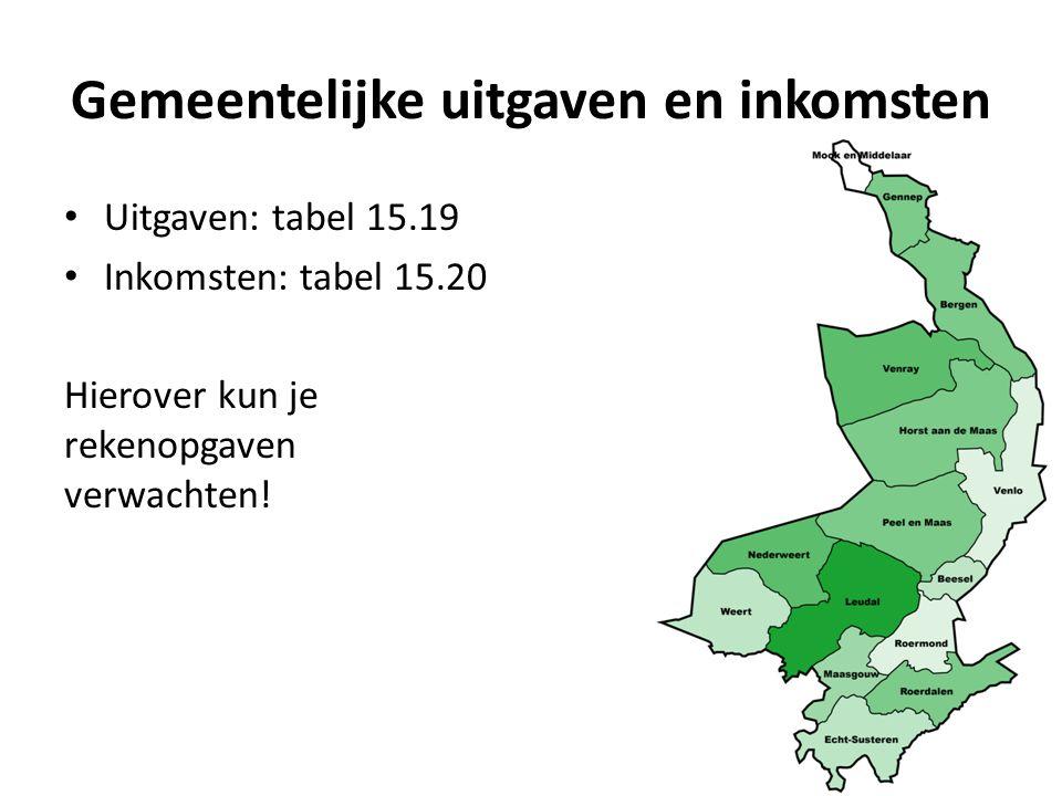 Gemeentelijke uitgaven en inkomsten Uitgaven: tabel 15.19 Inkomsten: tabel 15.20 Hierover kun je rekenopgaven verwachten!