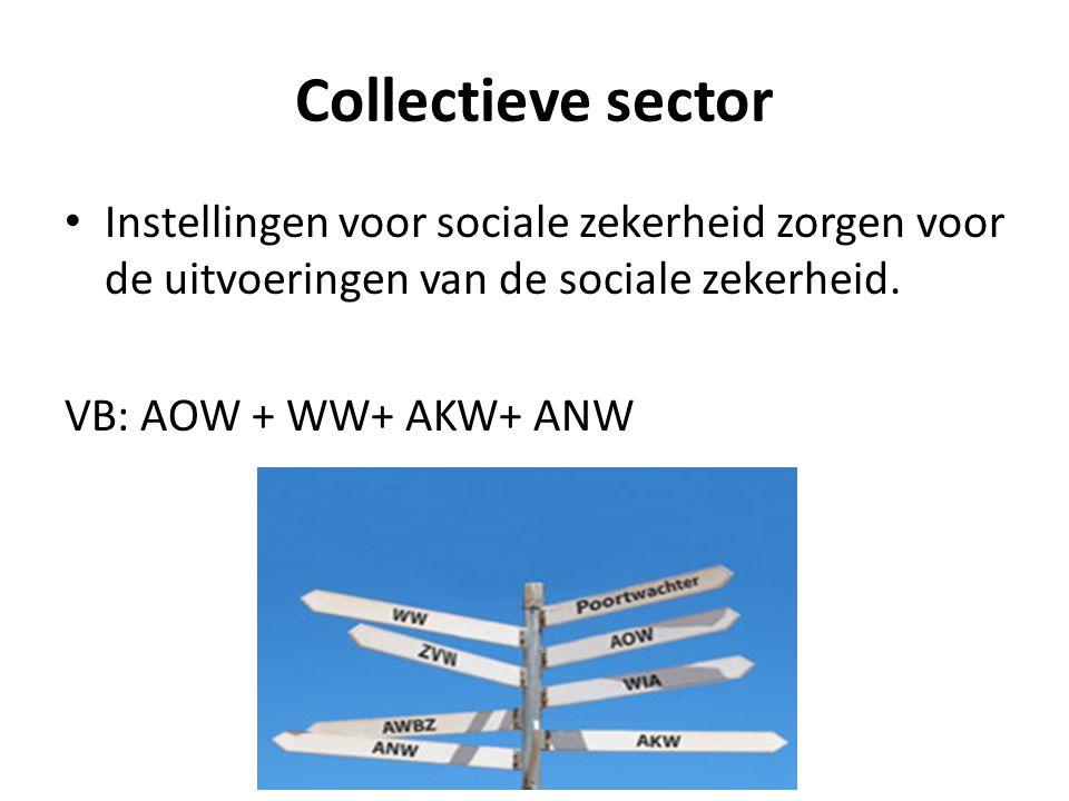 Collectieve sector Instellingen voor sociale zekerheid zorgen voor de uitvoeringen van de sociale zekerheid. VB: AOW + WW+ AKW+ ANW