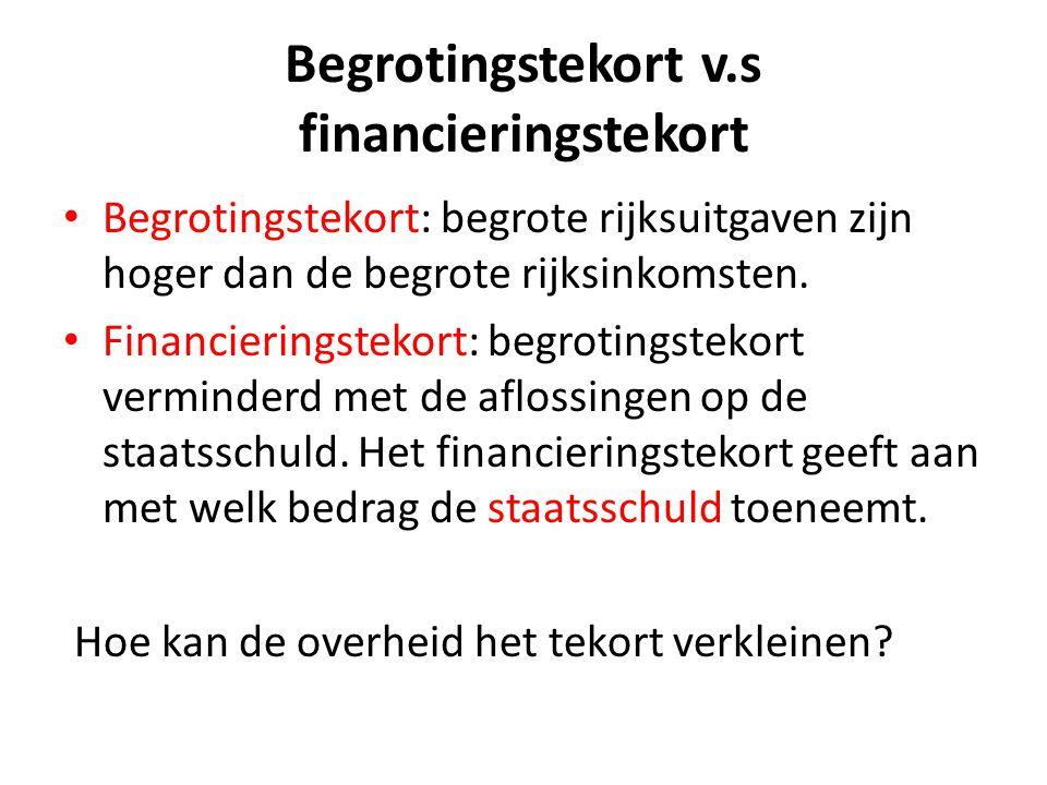 Begrotingstekort v.s financieringstekort Begrotingstekort: begrote rijksuitgaven zijn hoger dan de begrote rijksinkomsten.