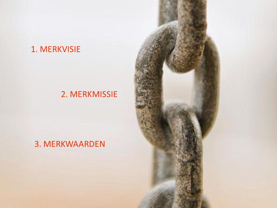 1. MERKVISIE 2. MERKMISSIE 3. MERKWAARDEN