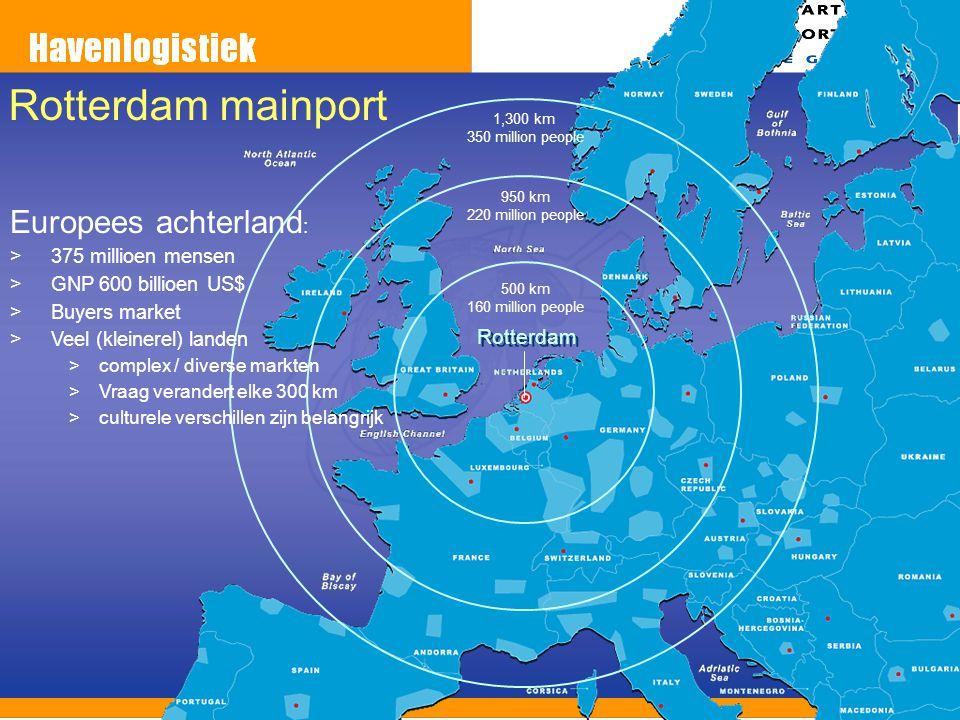 Rotterdam 1,300 km 350 million people 950 km 220 million people 500 km 160 million people Rotterdam mainport Europees achterland : >375 millioen mense
