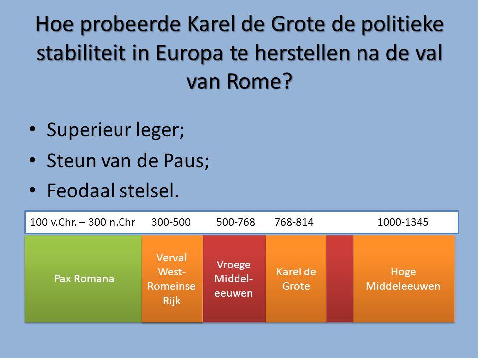 Hoe probeerde Karel de Grote de politieke stabiliteit in Europa te herstellen na de val van Rome? Superieur leger; Steun van de Paus; Feodaal stelsel.