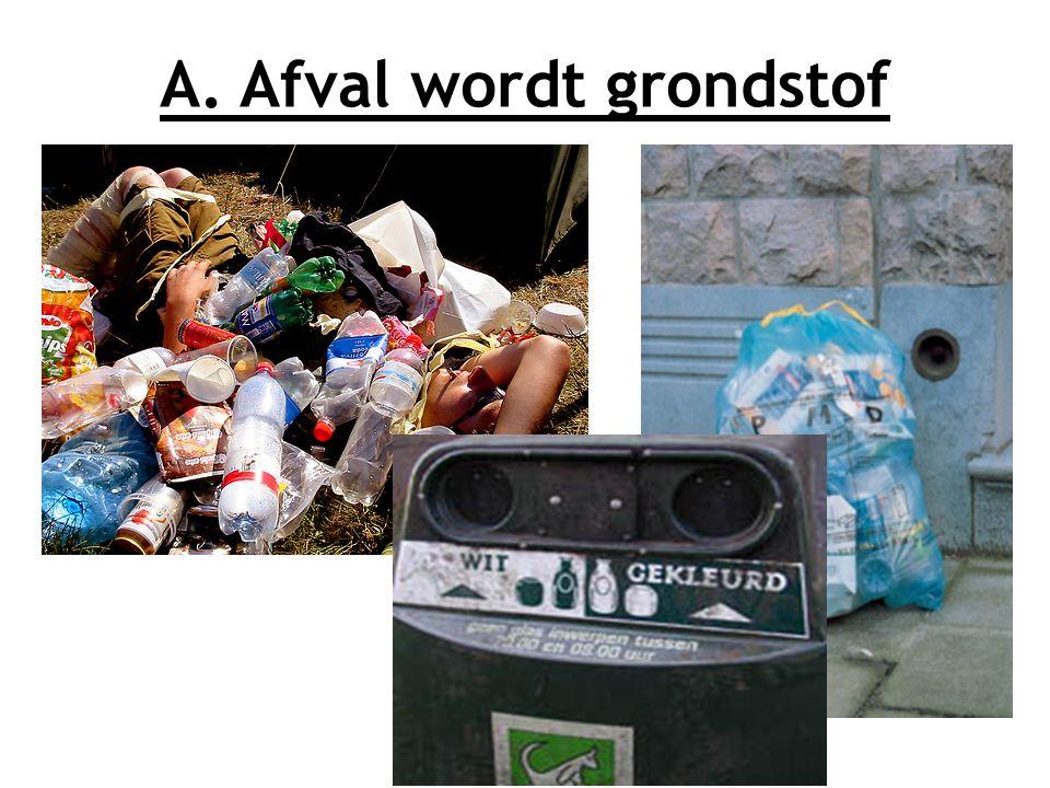 Op welke manier produceren wij afval in ons dagelijkse leven.
