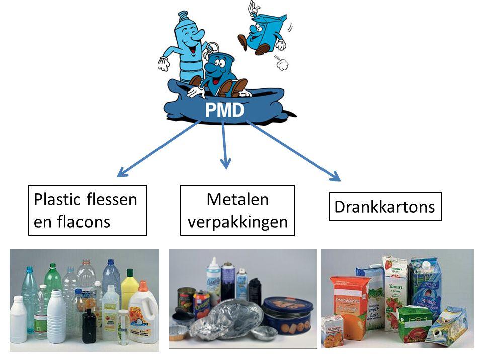 Plastic flessen en flacons Metalen verpakkingen Drankkartons