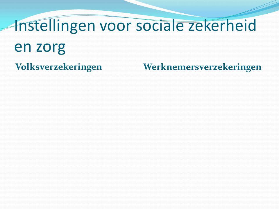 Instellingen voor sociale zekerheid en zorg Volksverzekeringen Werknemersverzekeringen