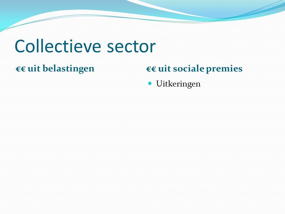 Collectieve sector €€ uit belastingen €€ uit sociale premies Uitkeringen
