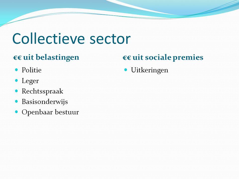 Collectieve sector €€ uit belastingen €€ uit sociale premies Politie Leger Rechtsspraak Basisonderwijs Openbaar bestuur Uitkeringen