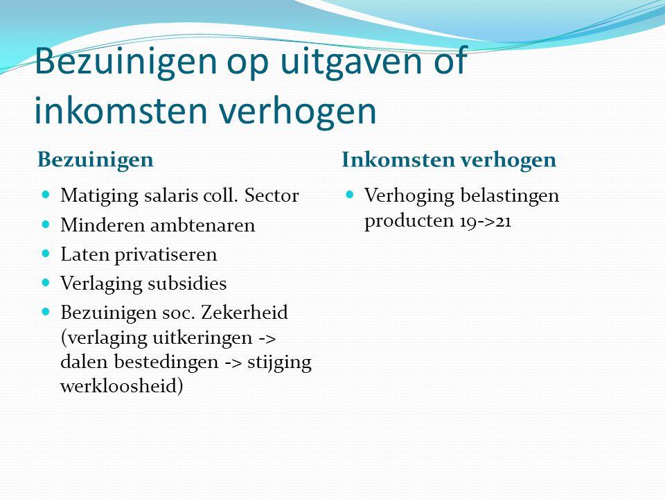 Bezuinigen op uitgaven of inkomsten verhogen Bezuinigen Inkomsten verhogen Matiging salaris coll. Sector Minderen ambtenaren Laten privatiseren Verlag