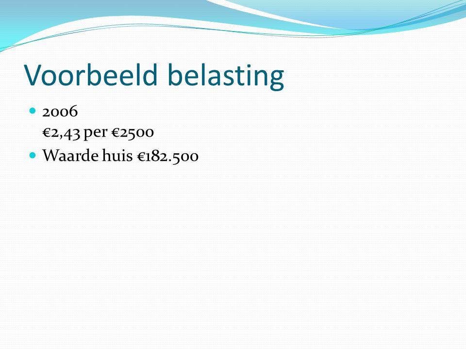 Voorbeeld belasting 2006 €2,43 per €2500 Waarde huis €182.500