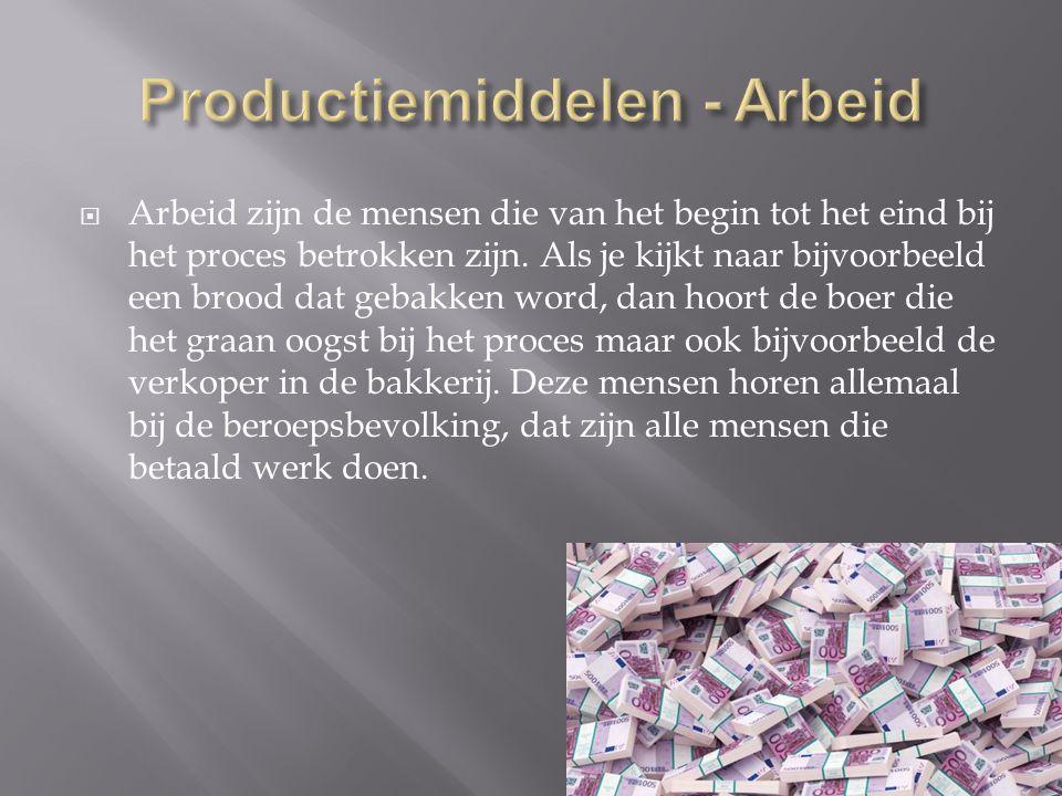  Kapitaal is het geld dat nodig is voor de productie van een product, maar ook alle machines en hulpmiddelen die geld kosten behoren tot de groep kapitaal.