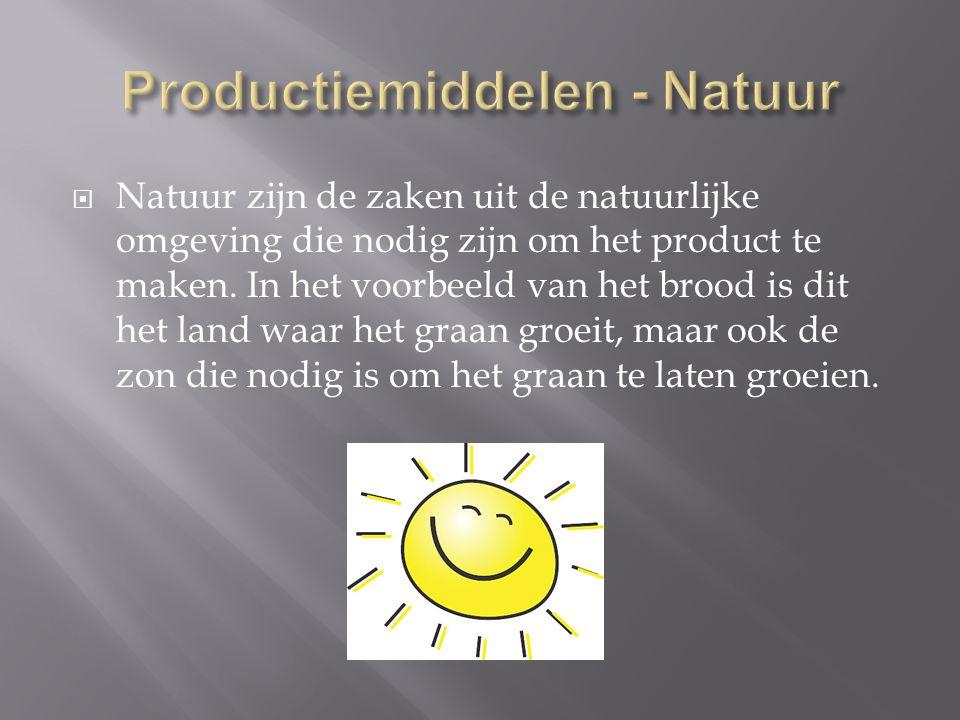  Natuur zijn de zaken uit de natuurlijke omgeving die nodig zijn om het product te maken. In het voorbeeld van het brood is dit het land waar het gra