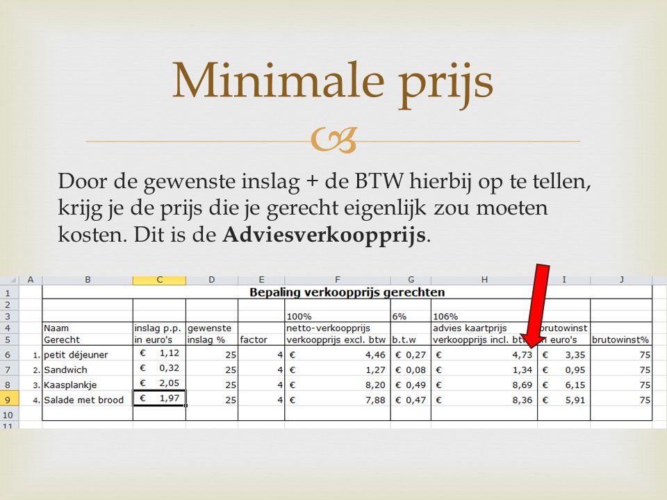  Door de gewenste inslag + de BTW hierbij op te tellen, krijg je de prijs die je gerecht eigenlijk zou moeten kosten. Dit is de Adviesverkoopprijs. M
