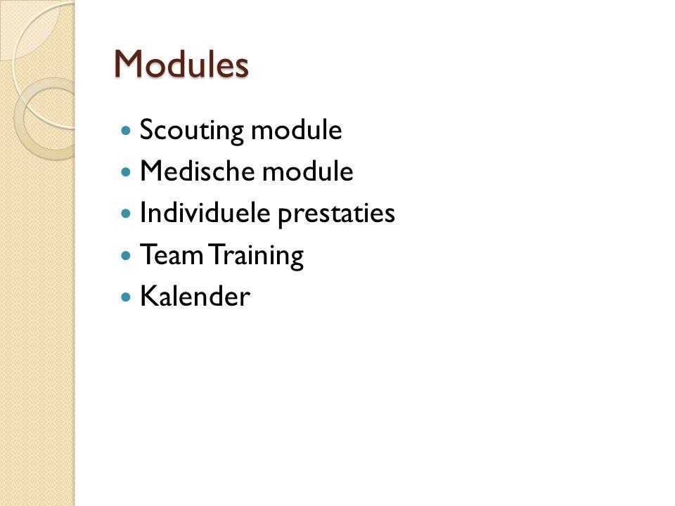 Modules Scouting module Medische module Individuele prestaties Team Training Kalender