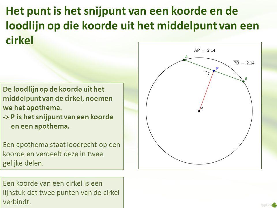 Het punt is het snijpunt van een koorde en de loodlijn op die koorde uit het middelpunt van een cirkel Een koorde van een cirkel is een lijnstuk dat twee punten van de cirkel verbindt.