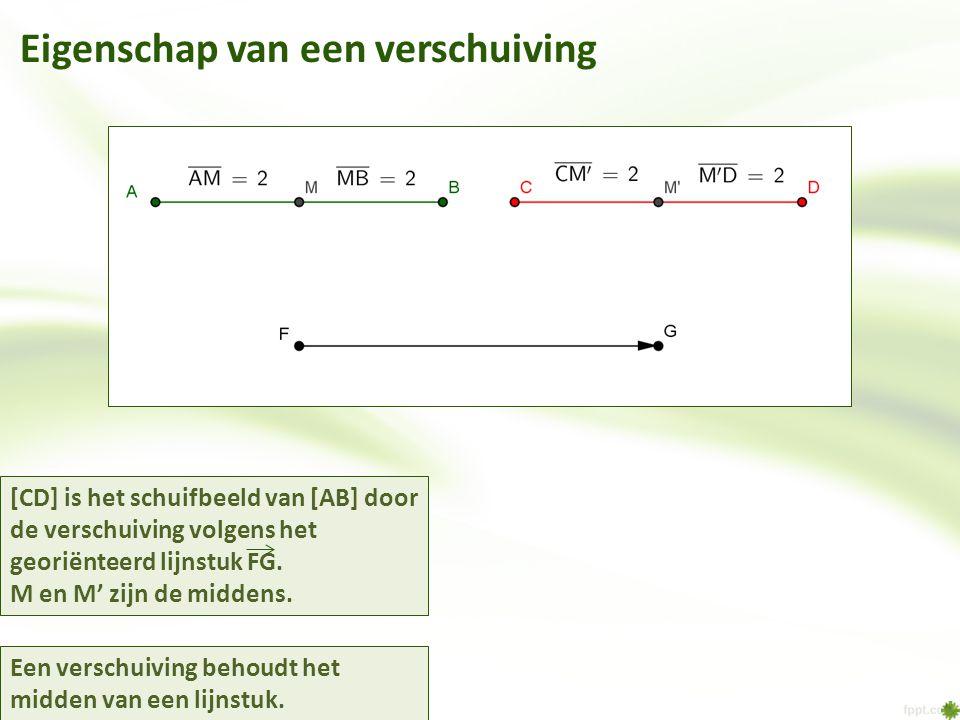 Eigenschap van een verschuiving [CD] is het schuifbeeld van [AB] door de verschuiving volgens het georiënteerd lijnstuk FG.