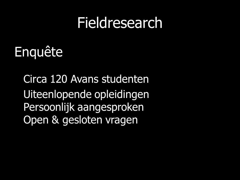 Fieldresearch