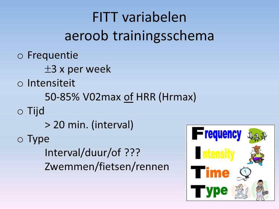 FITT variabelen aeroob trainingsschema o Frequentie  3 x per week o Intensiteit 50-85% V02max of HRR (Hrmax) o Tijd > 20 min. (interval) o Type Inter