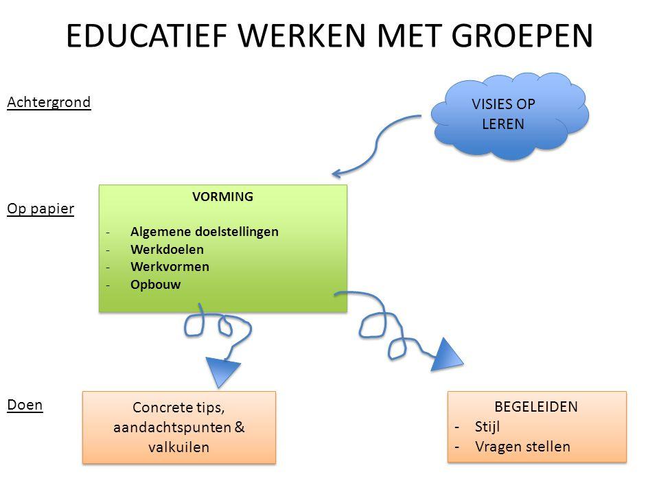 EDUCATIEF WERKEN MET GROEPEN VORMING -Algemene doelstellingen -Werkdoelen -Werkvormen -Opbouw VORMING -Algemene doelstellingen -Werkdoelen -Werkvormen