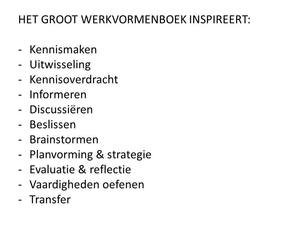 HET GROOT WERKVORMENBOEK INSPIREERT: -Kennismaken -Uitwisseling -Kennisoverdracht -Informeren -Discussiëren -Beslissen -Brainstormen -Planvorming & st