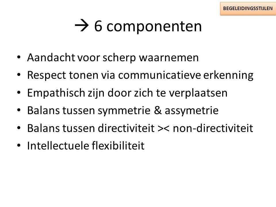  6 componenten Aandacht voor scherp waarnemen Respect tonen via communicatieve erkenning Empathisch zijn door zich te verplaatsen Balans tussen symme