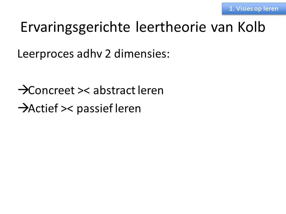 Ervaringsgerichte leertheorie van Kolb Leerproces adhv 2 dimensies:  Concreet >< abstract leren  Actief >< passief leren 1. Visies op leren